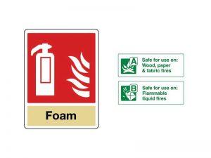 Alat Pemadam Api Busa dan Pemakainnya Dalam Kelas Kebakaran